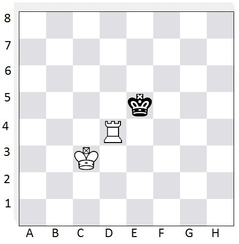 how to do the four move checkmate