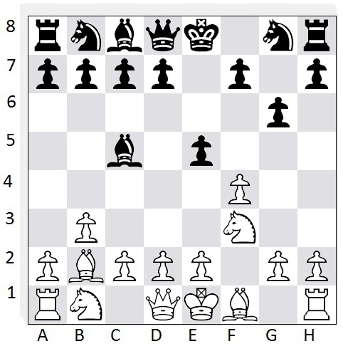 Chess Noob - The Pin