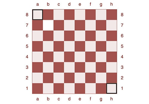 How to set up a chessboard - Step 1