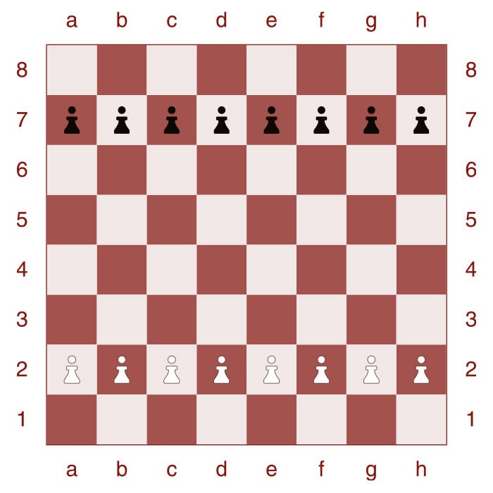How to set up a chessboard - Step 2
