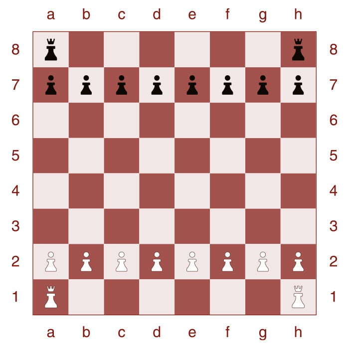 How to set up a chessboard - Step 3