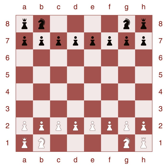 How to set up a chessboard - Step 4