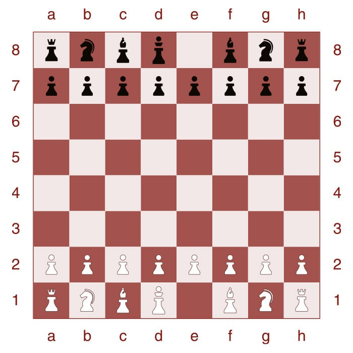 How to set up a chessboard - Step 6