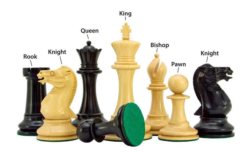 How to identify chess pieces